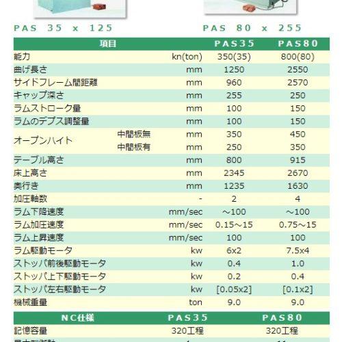 PAS80-001
